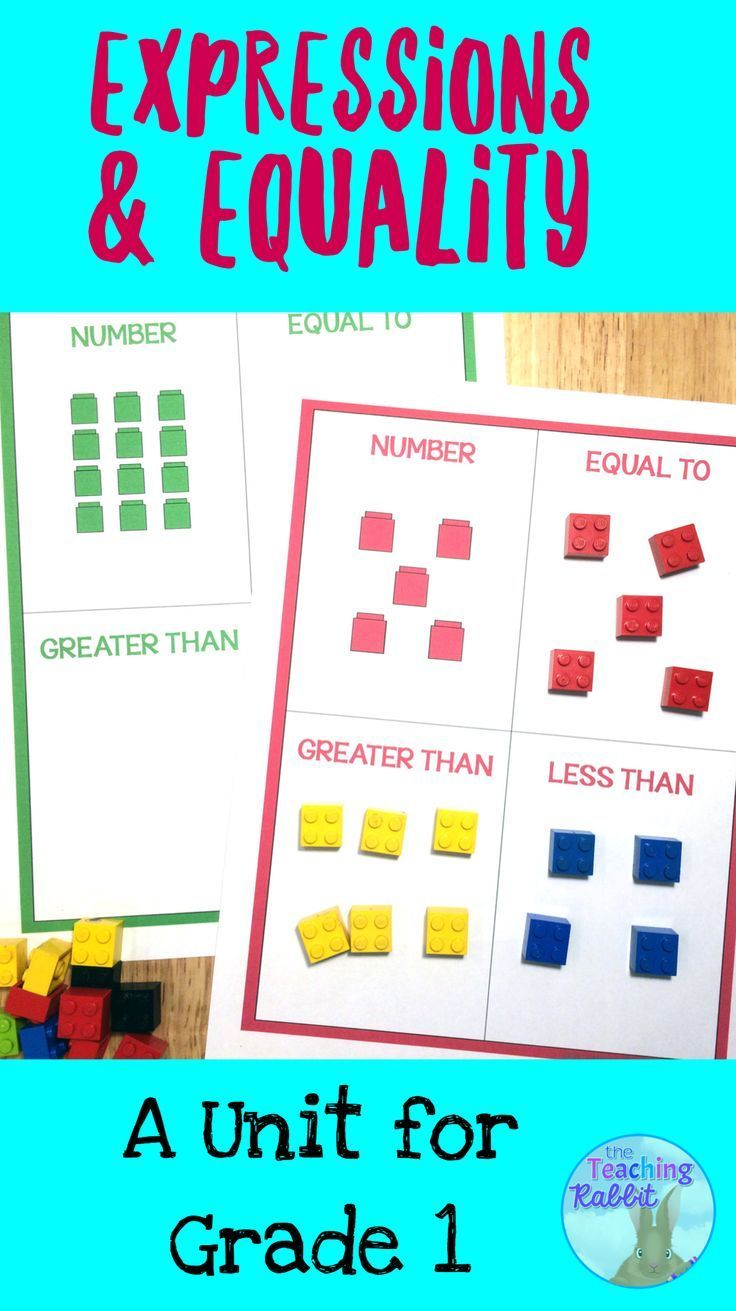 Expressions & Equality Unit For Grade 1 Tario Curriculum
