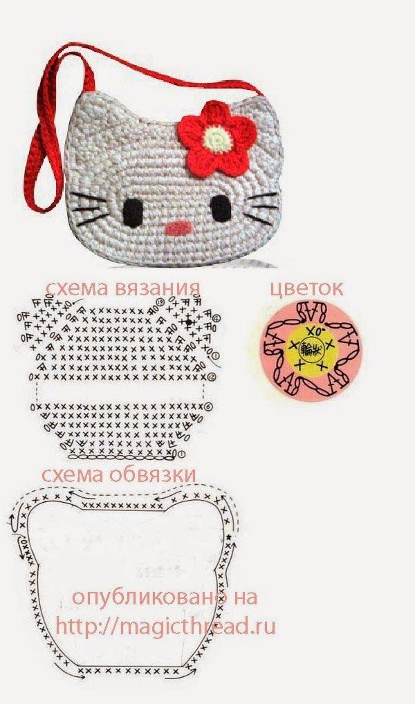 خيط وابره: شنط لـ هيلو كيتي من الكروشيه مع الباترون | Crochet Bags ...