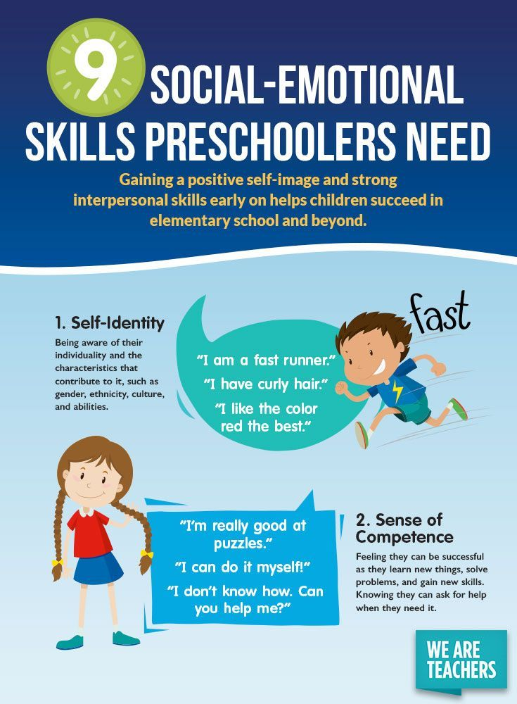 9 Social Emotional Skills Preschoolers Need We Are Teachers Social Emotional Skills Social Emotional Learning Preschool Emotional Skills