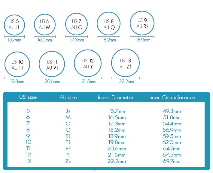 Ring Sizes Chart In Mm Australian And Us Sizes Jewellery