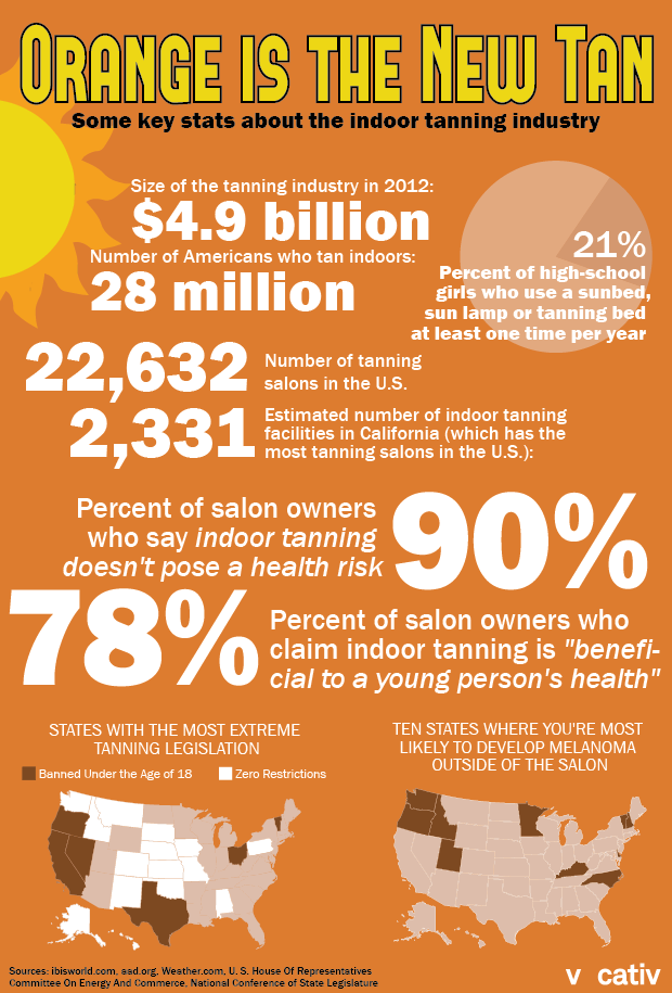 Raise Awareness On The Dangers Of Indoor Tanning With Images