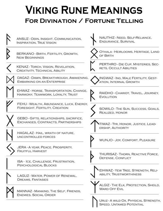 Quick Reference Guide To Viking Rune Meanings Divination