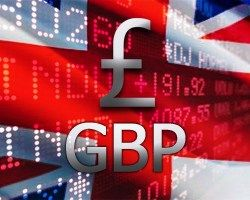 Forex trading software uk