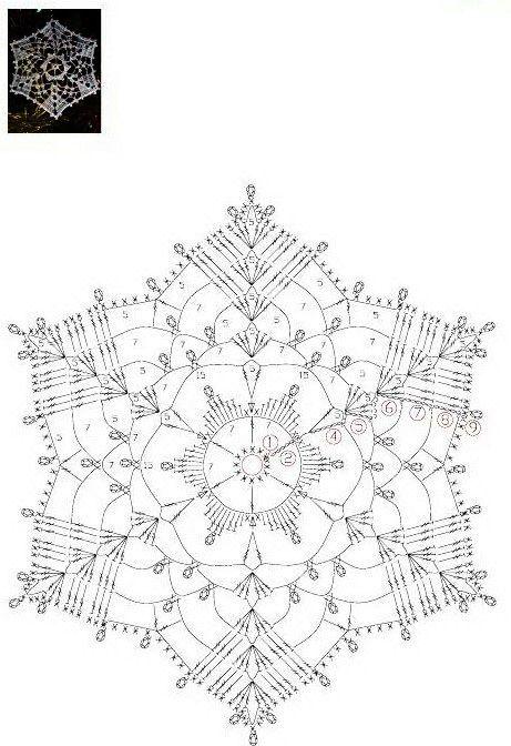 Resultado de imagen para snowflakes crochet patrones | Tapetes ...