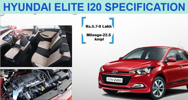 Elite I20 Model Power Mileage Safety Colors Hatchback Cars Model Color