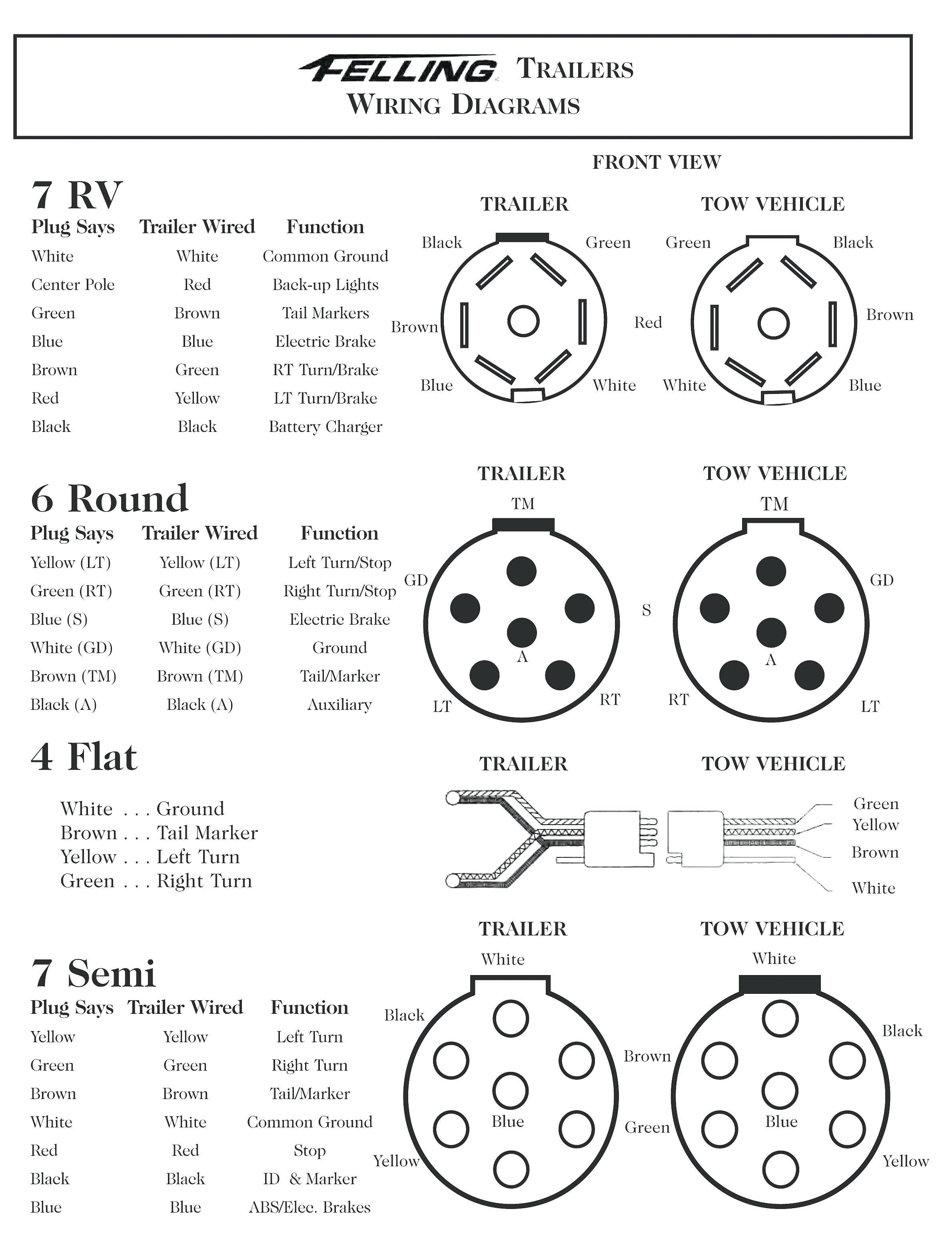 7 Pin Trailer Plug Wiring Diagram Uk