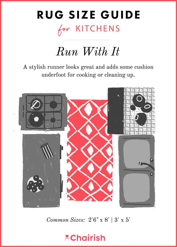 Rug Sizing Guide How to Find the Right Size Rug Rug