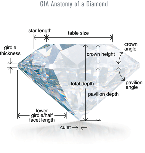 A Diamond Has Many Facets And Angles Cut To Ideal