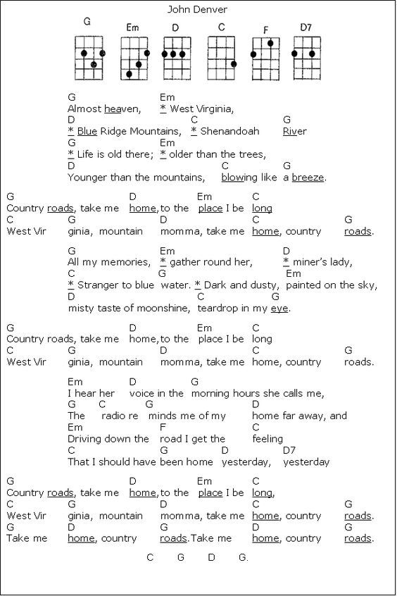 Country Roads John Denver Ukelele Chords Music Pinterest