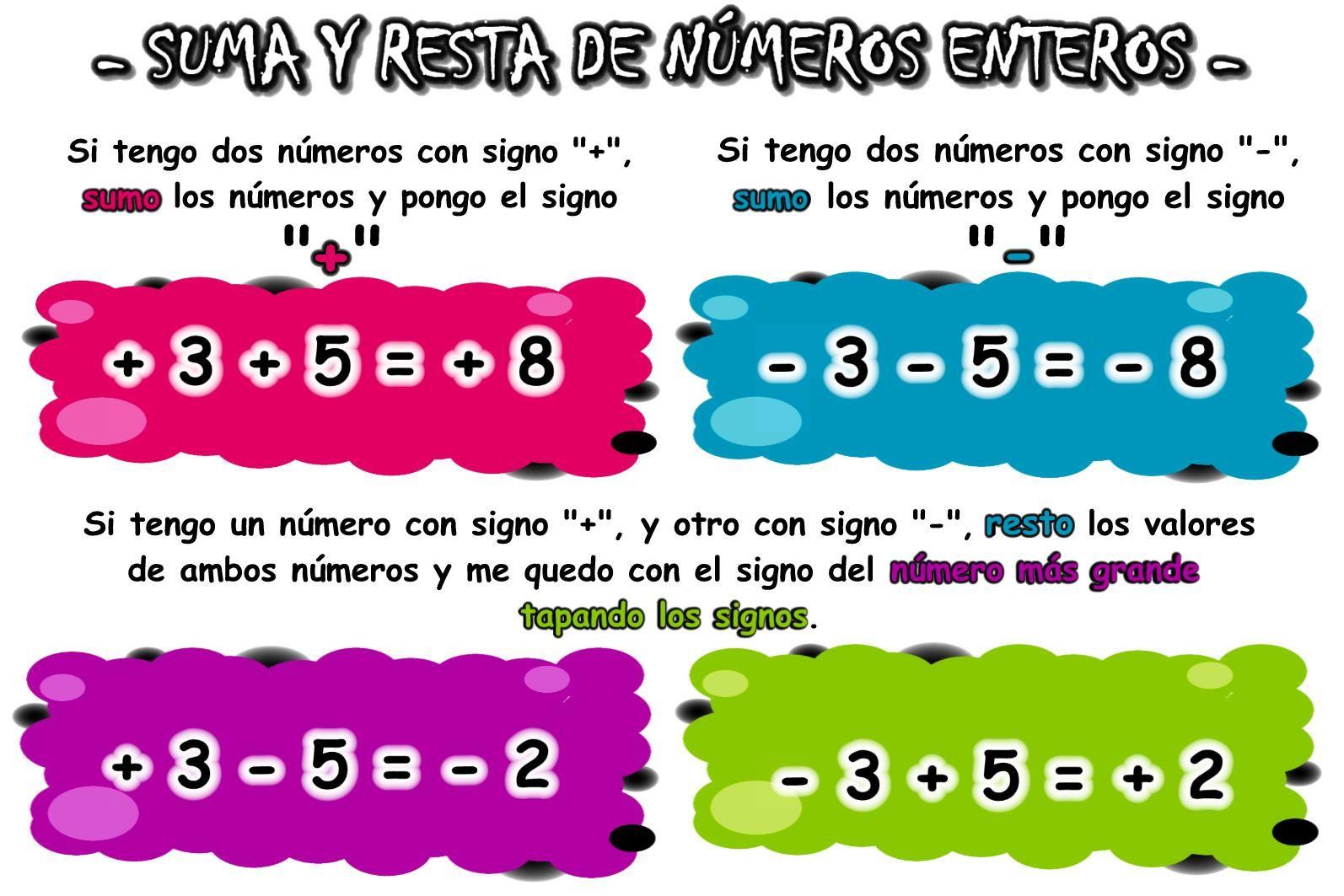 suma y resta numeros enteros.jpg 1.594×1.063 píxeles   Matemáticas ...