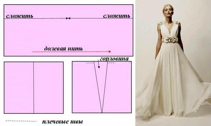 dac45516dc3 платье в греческом стиле своими руками выкройка