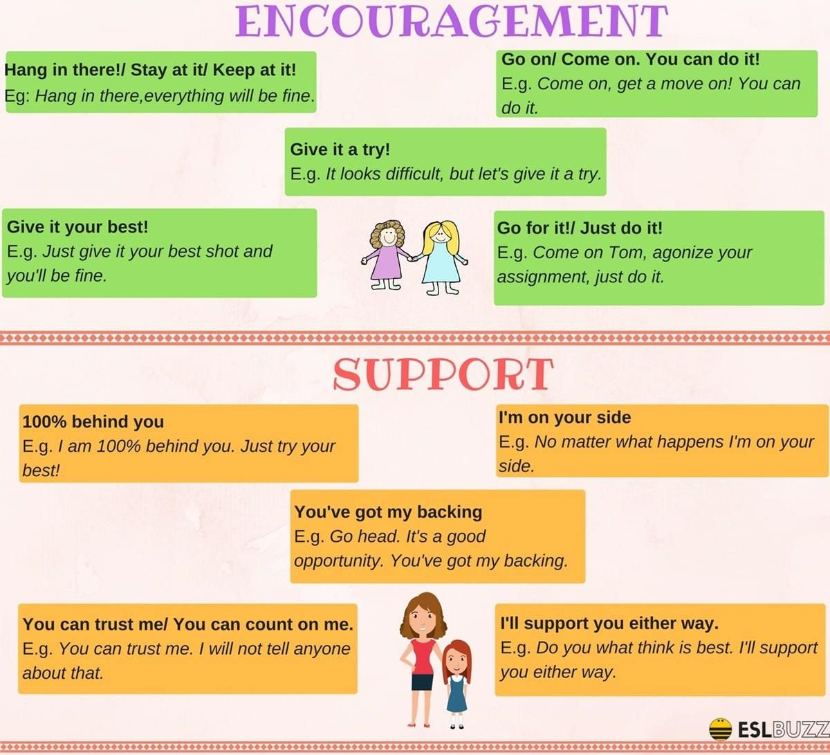 Useful Phrases For Encouraging And Supporting