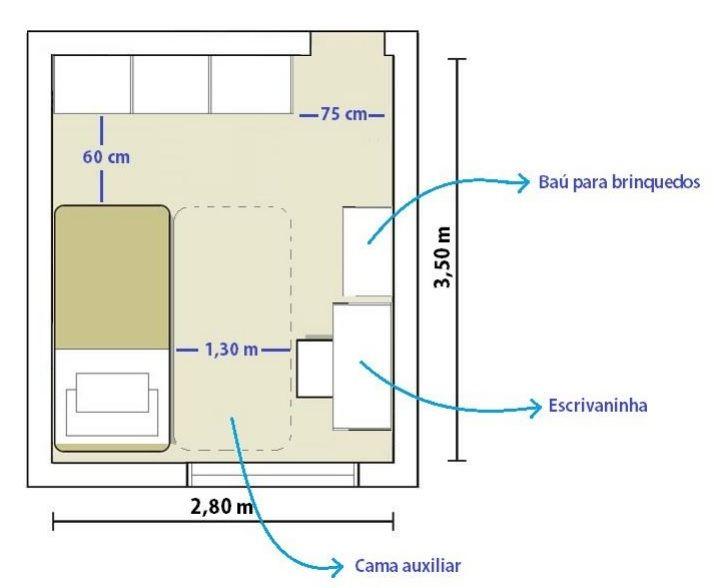 Resultado de imagem para medida quarto solteiro Casas  ~ Quarto Solteiro Medidas