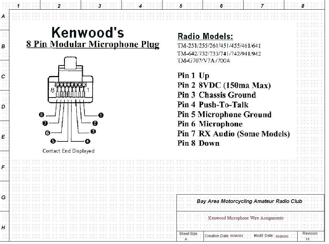 Wiring Diagram Nomenclature : Ham radio microphone wiring nomenclature diagrams