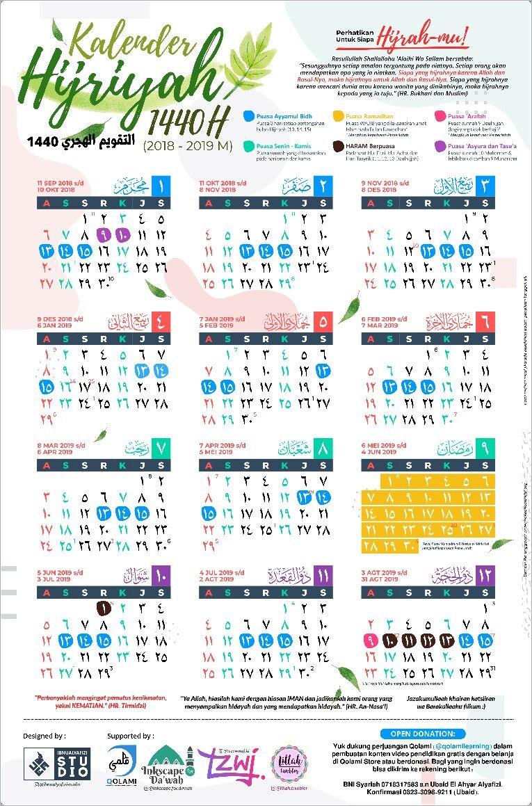 Kalender Hijriyah 1440 Pdf : kalender, hijriyah, Kalender, Hijriyah, Puasa, Pengetahuan,, Kalender,, Kata-kata
