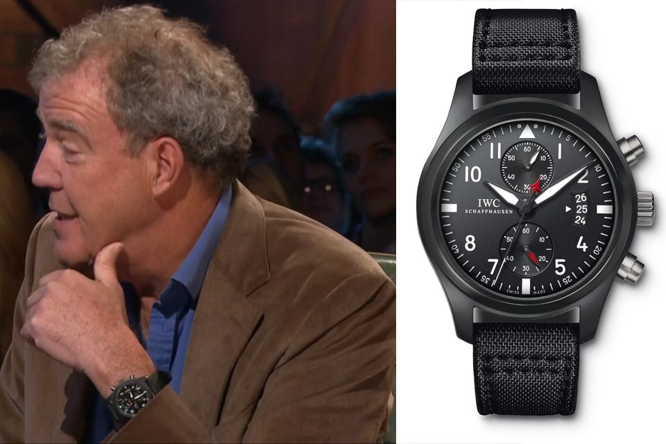 Top Celebrities & Their Watches | Crown & Caliber