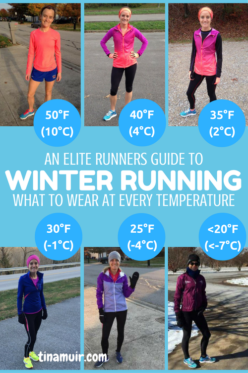 runners guide what to wear for every winter run this is so helpful know the elites temperature from degrees  below also rh pinterest