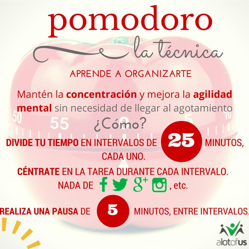 #Pomodoro #tecnica