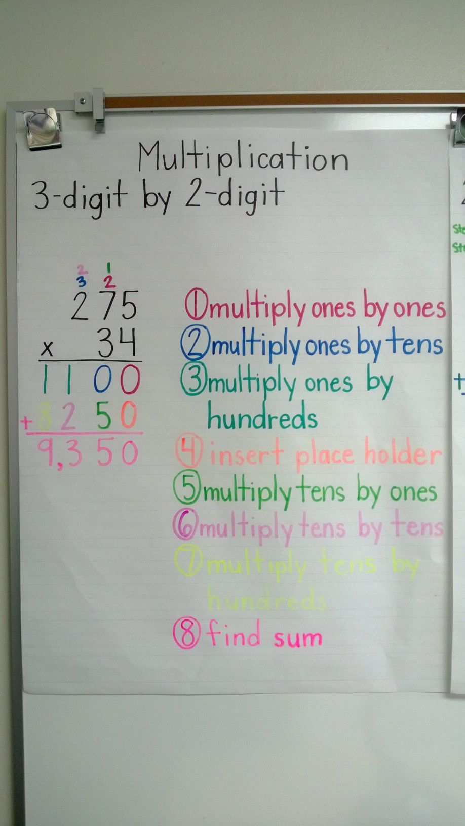 Multiplication 3 Digit By 2 Digit Anchor Chart Math Anchor Charts Multiplication Anchor Charts Multiplication