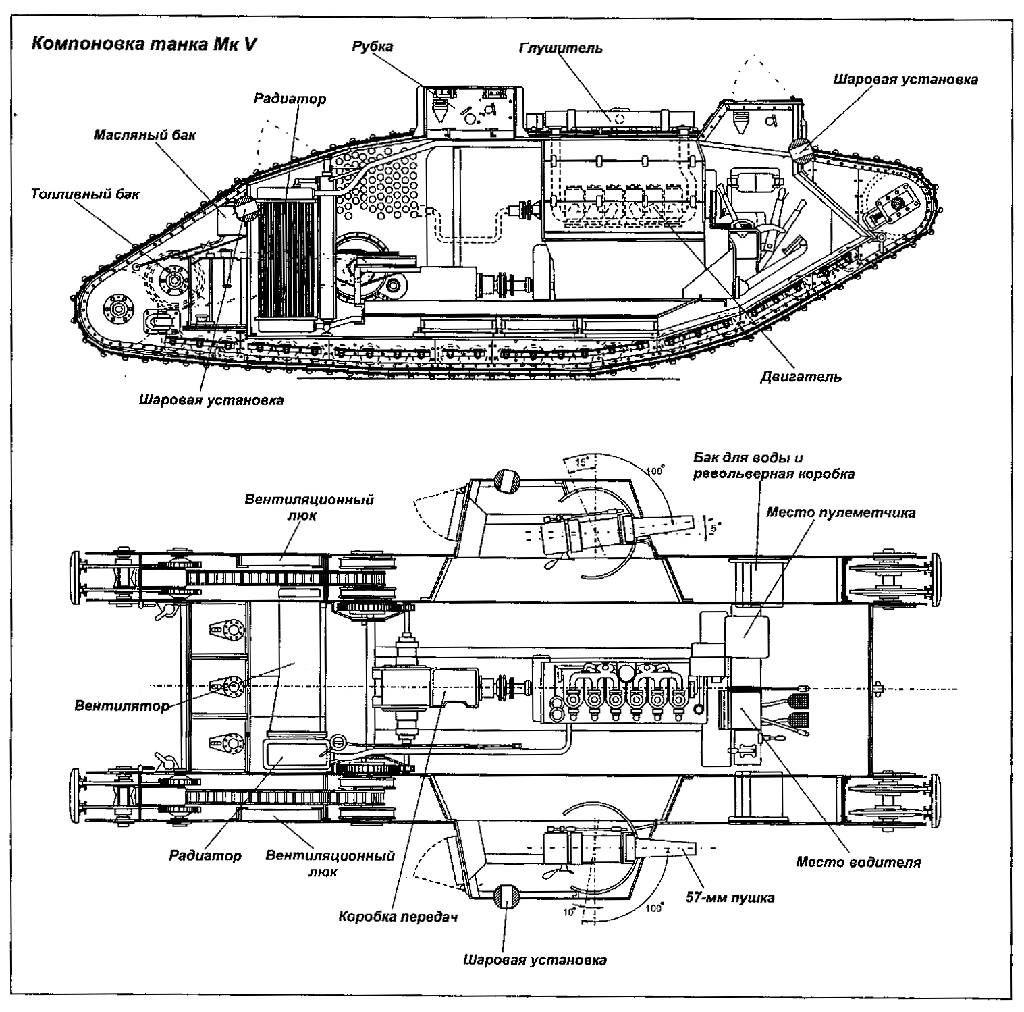 Mk V Tank