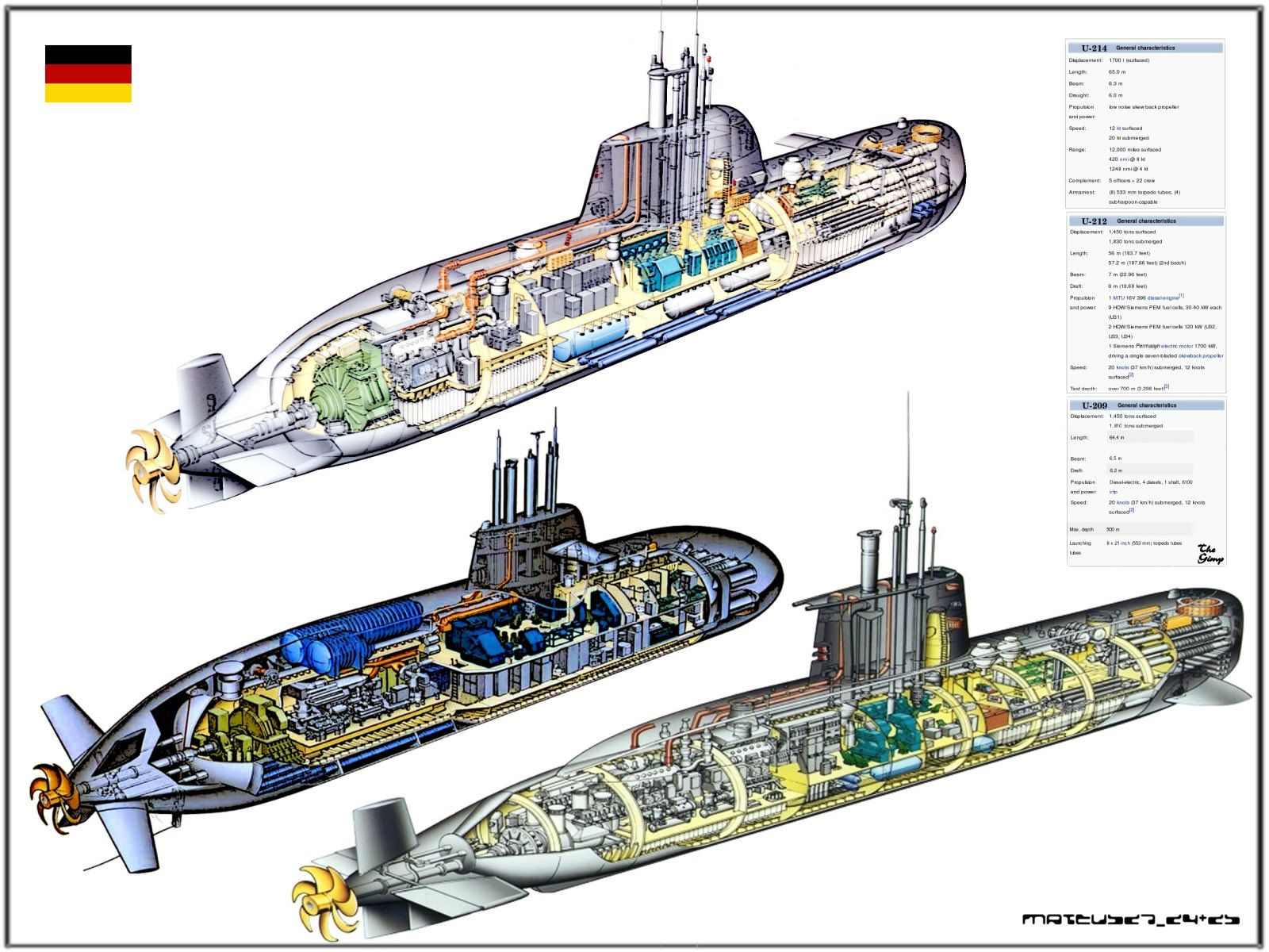 Fateh Submarine News Discussions Page 8 Ships Pinterest