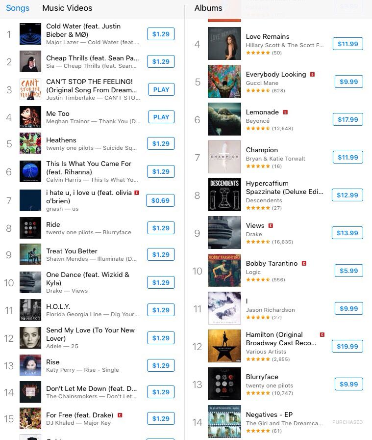 Negatives is number on the us itunes top charts also pop hobit fullring rh