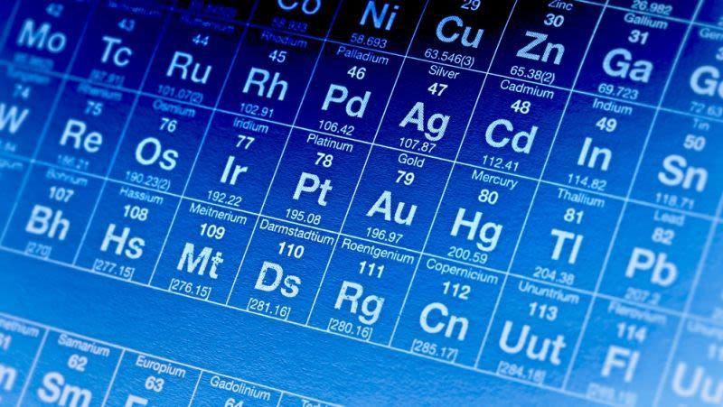Un patrón oculto en la tabla periódica puede ser la clave para los - new ver una tabla periodica completa