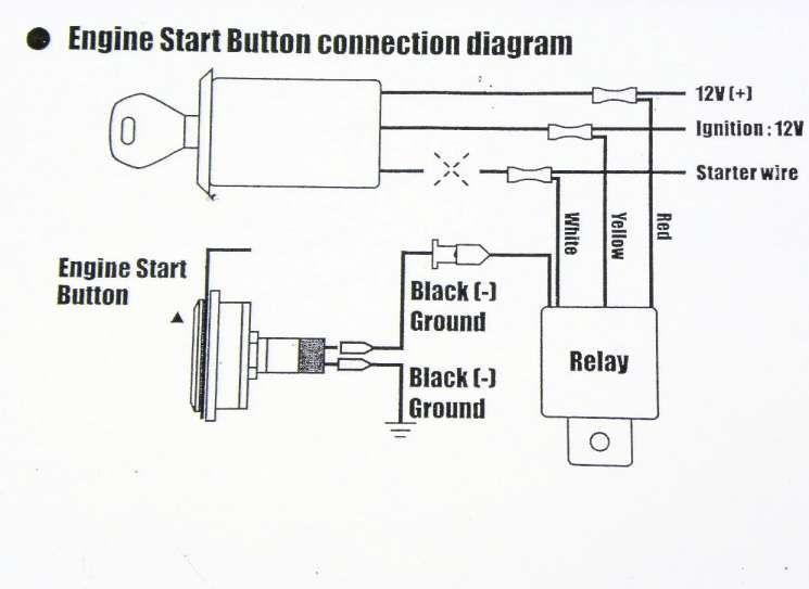 17 Push Button Engine Start Wiring Diagram Engine Diagram Wiringg Net Diagram Electrical Wiring Diagram Engine Start