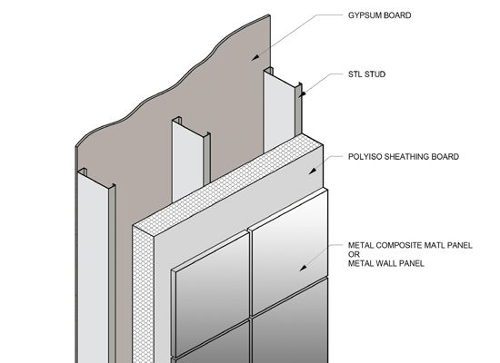 Metal Composite Panel Industry by Marketing Channel (Direct, Indirect Marketing) and Channel Development Trend