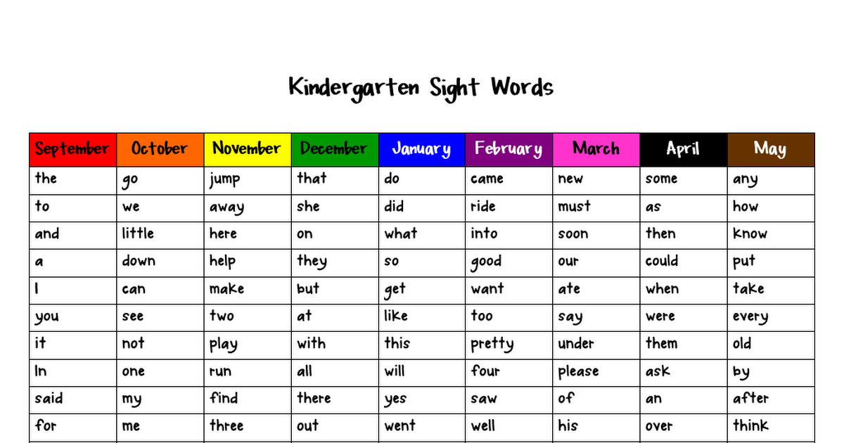 Dolch Sight Word List by Month.pdf Sight words list