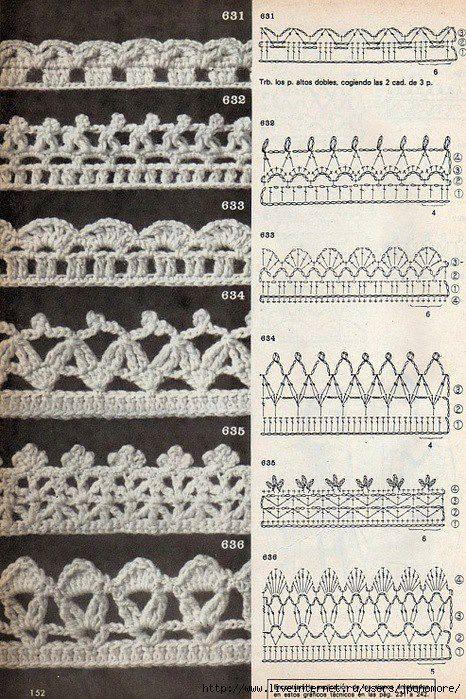 Pin de Denise Mello en crocheted edgings | Pinterest | Cenefas ...