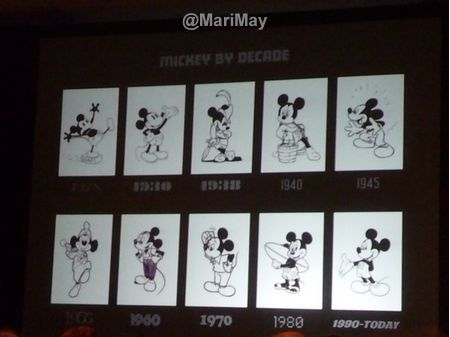 Evolution Of Mickey Mouse Timeline Google Search