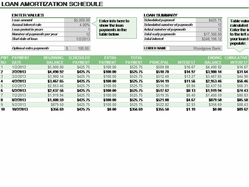 Loan Amortization Schedule  Pankajmadhav