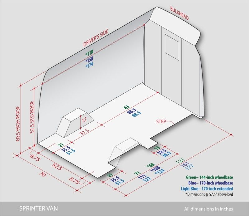 Image Result For Mercedes Sprinter Interior Dimensions