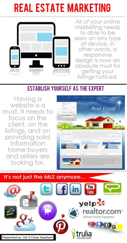 infograph about real estate marketing it s not just the mls anymore