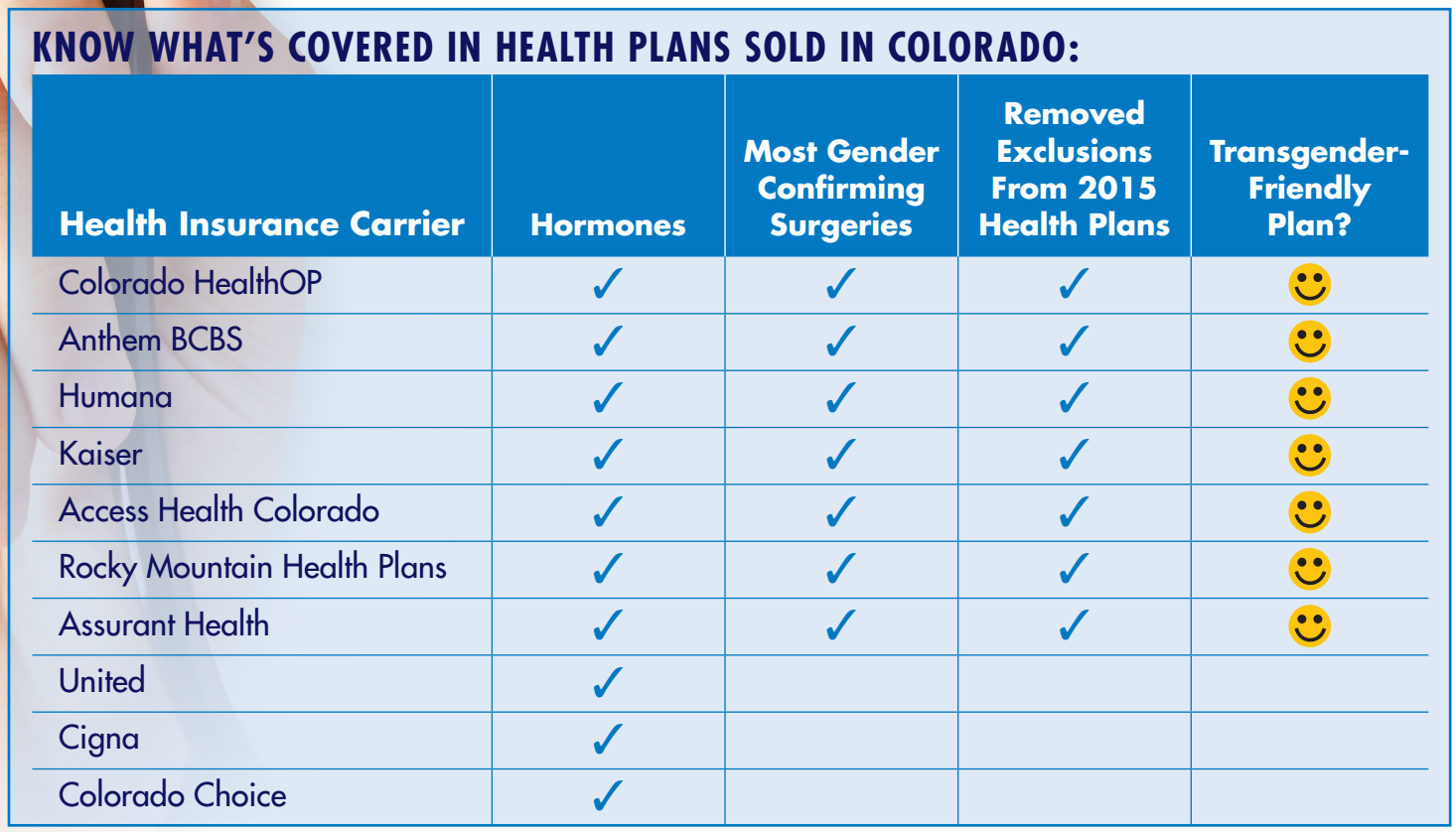 Holiday Buying Guide Trans Health Insurance Emotional Wellness