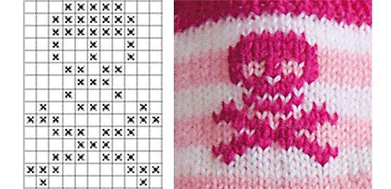 Online Ratgeber Zu Kindererziehung Von Baby Bis Teenie Crochet And