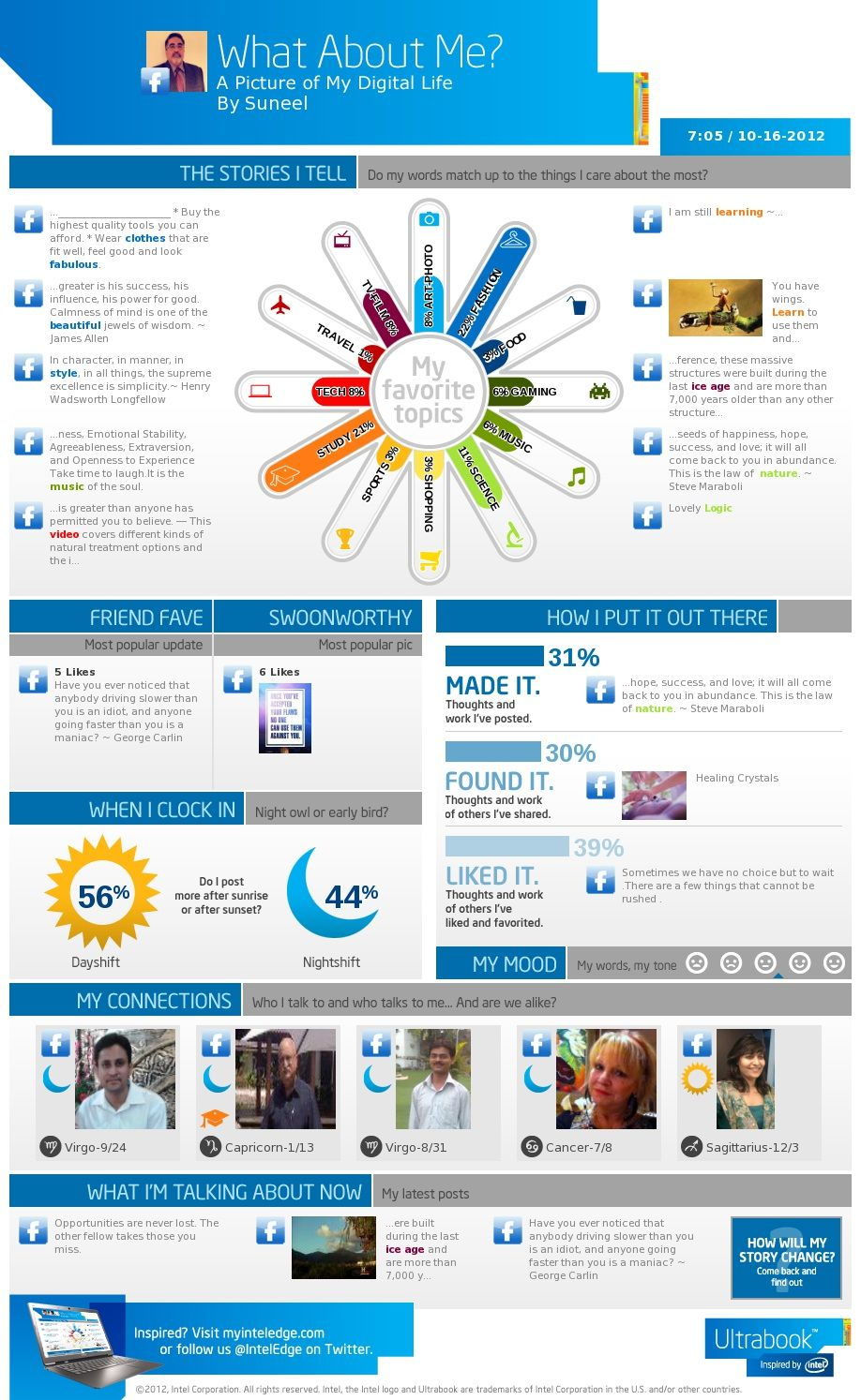 Intel's Infographic Generator : What About Me ?   My Social Media ...
