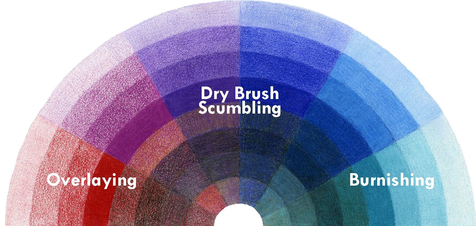 Art Instruction Blog Colored Pencil Tools And Techniques
