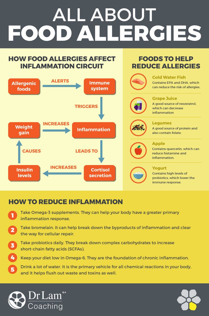 Reducing Food Allergies Critical Information for Healing