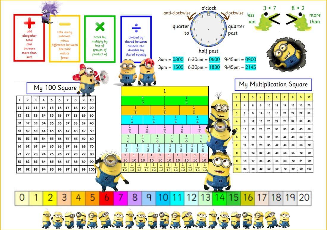 Minions Maths Mat