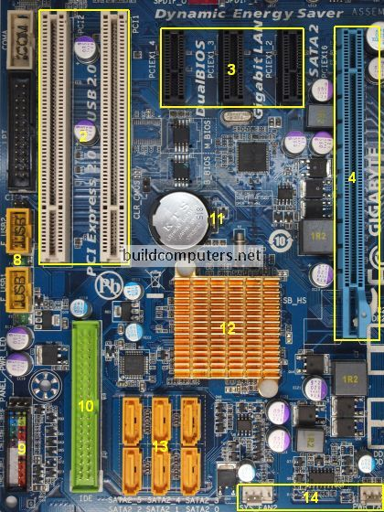 Motherboard Components Labeled Motherboard Parts And Functions Motherboard Computer Parts And Components Function
