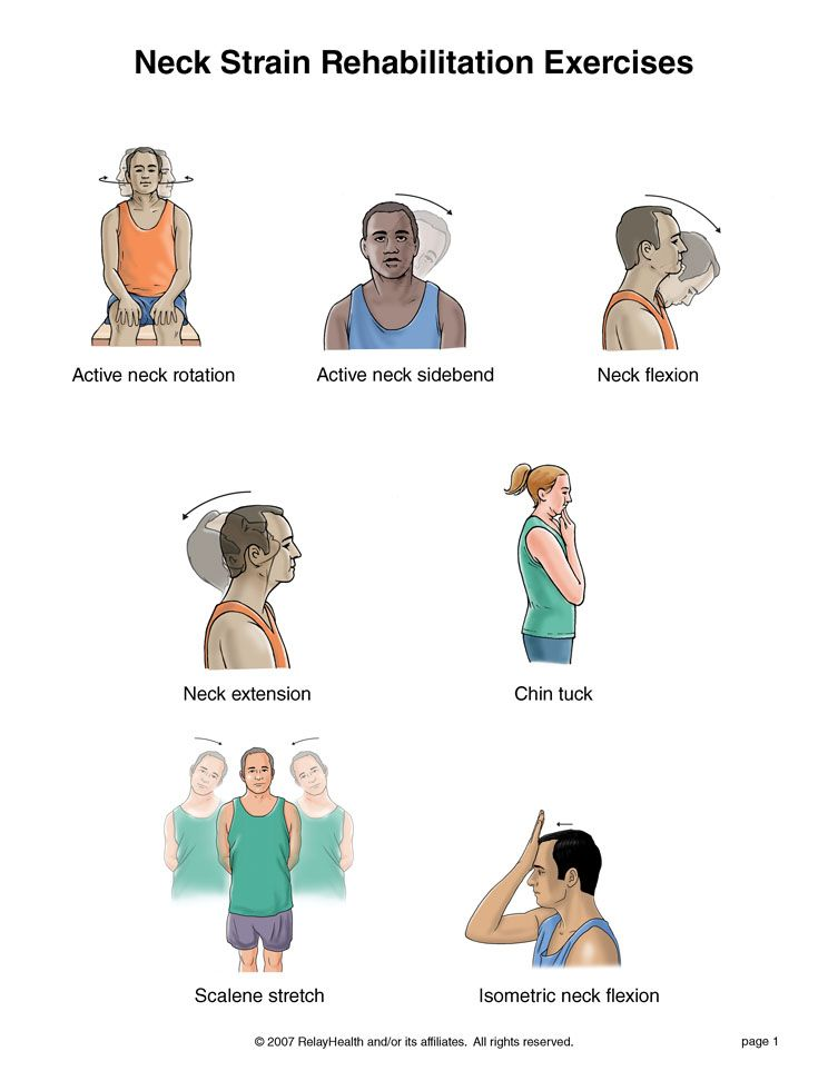 Neck Rehabilitation Exercises Projects To Try Neck