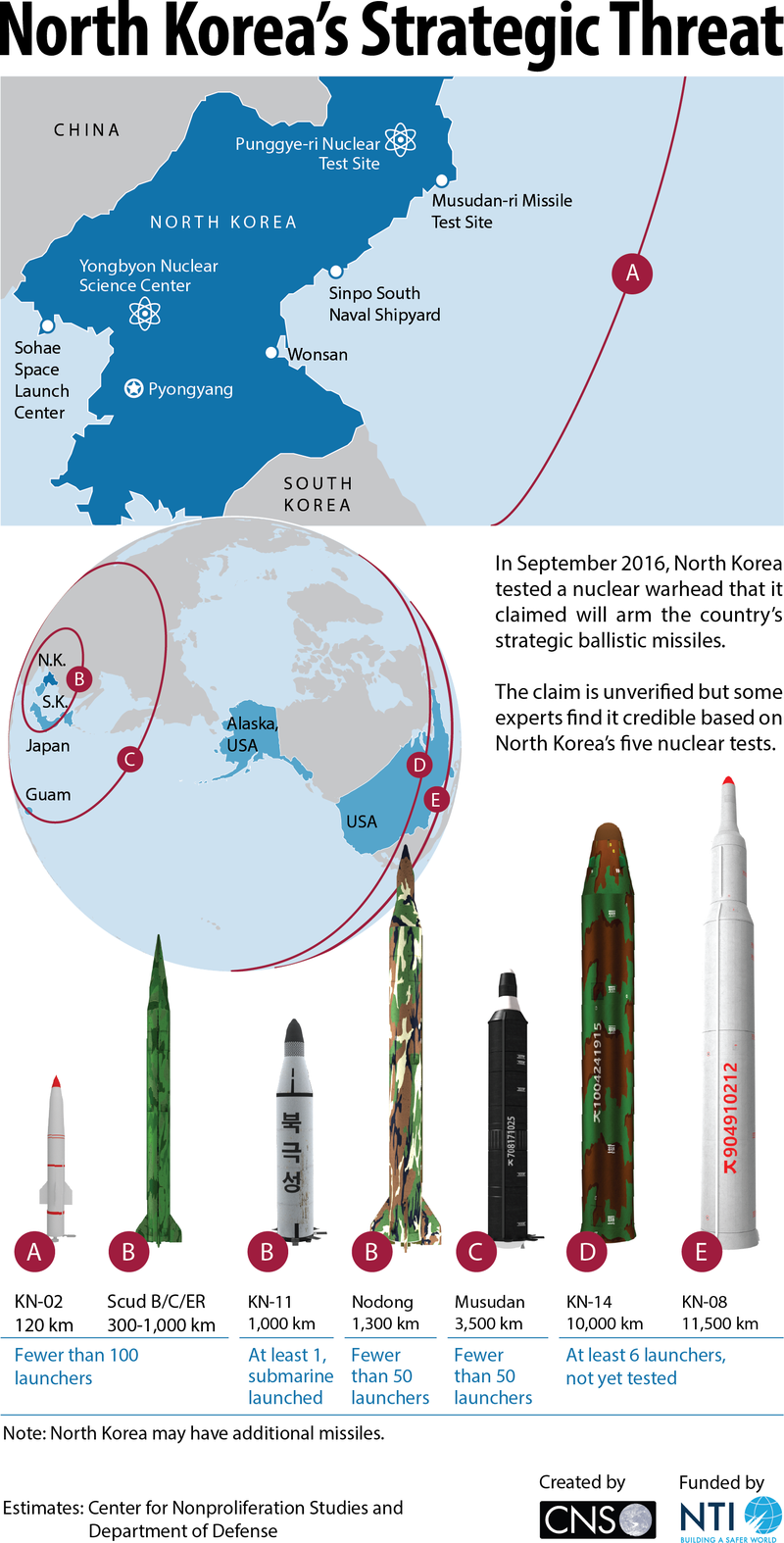 What You Need To Know About North Korea's Nuclear