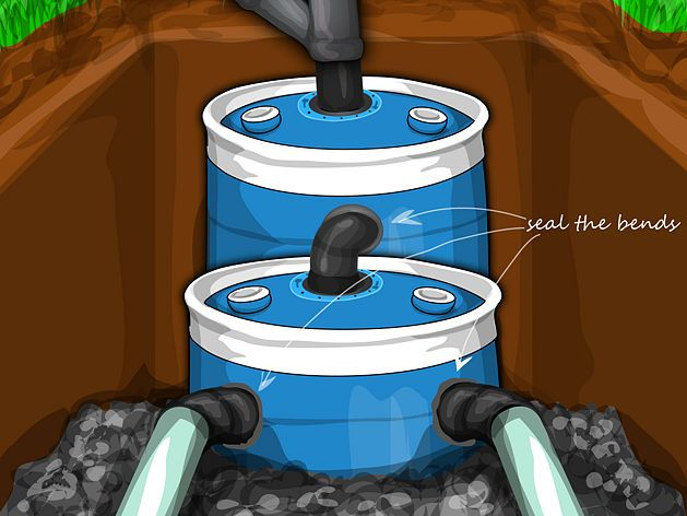 How to build a small septic system for cheap septic for Cabin septic systems
