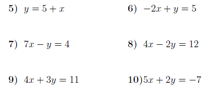 Gradient and y-intercept of a line: A worksheet on determining the ...