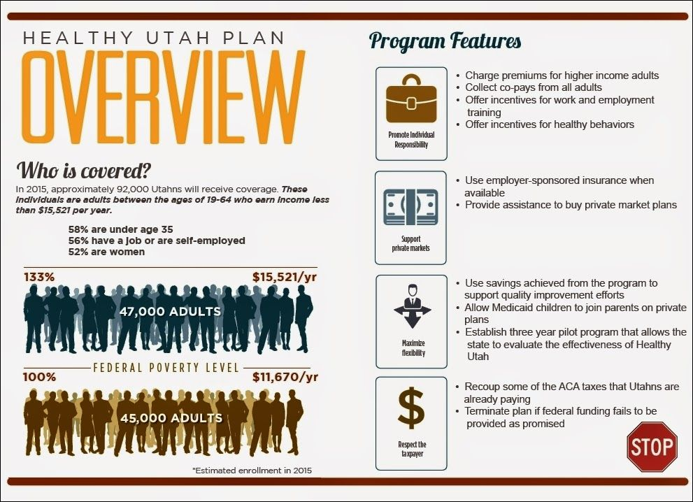 Healthy Utah In 2018 Health Matters How To Plan Health