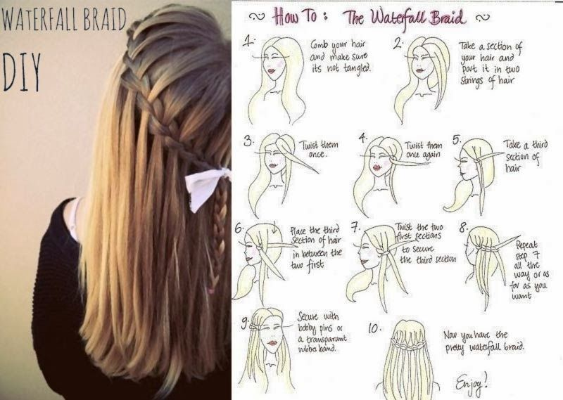 Diy Projects Diy Waterfall Braid Hairstyle Tutorial Waterfall Braid Hairstyle Braided Hairstyles Tutorials Short Hair Styles Easy