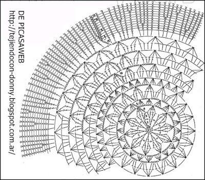 PATRONES - CROCHET - GANCHILLO - GRAFICOS: GANCHILLO - PATRONES DE ...