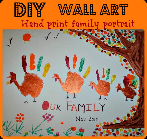 40++ Turkey craft ideas hand info